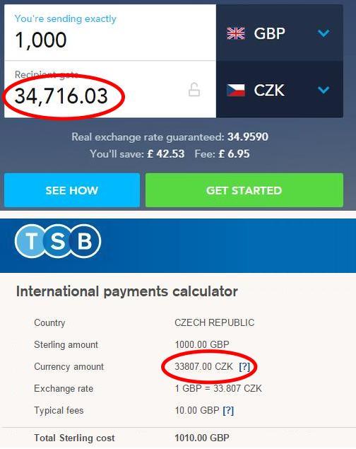 TransferWise převod peněz do zahraničí mezinárodní převod euro czk